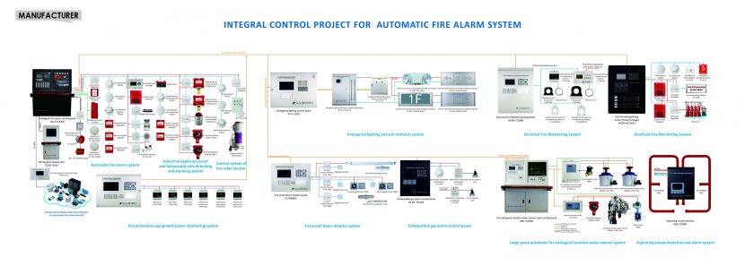 Electrical fire monitor system