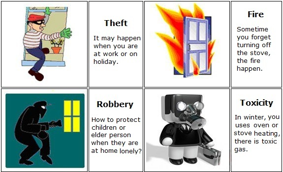 Home Safety Incidents Prevention