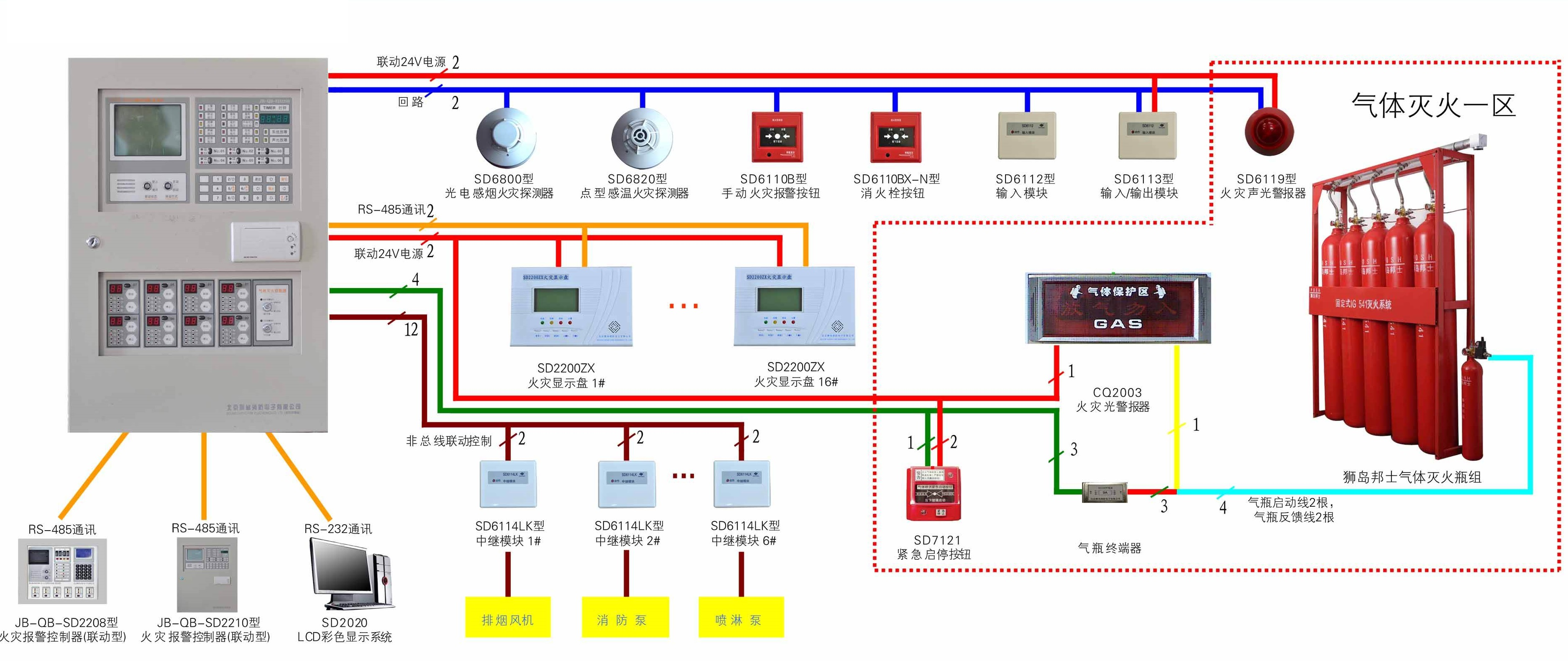 Addressable fire alarm system guide
